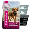 Eukanuba Premium Performance Exercise Adult Dry Dog Food 15kg